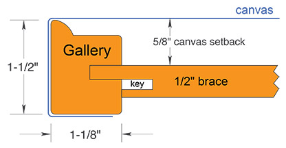 Gallery wrap stretcher bar, economical choice for gallery wrapped canvases