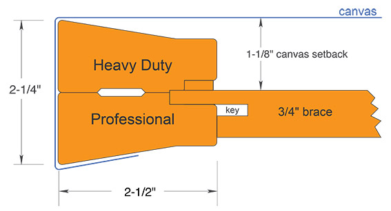 Heavy Duty Professional stretcher bar for large and extra large stretched artist canvases