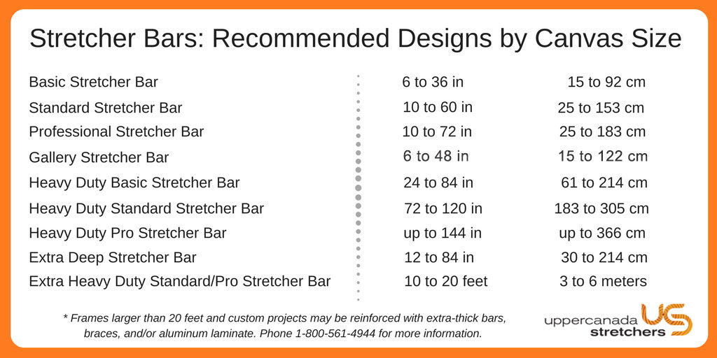 Stretcher bar size