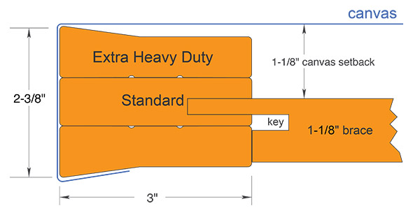 Extra Heavy Duty Standard stretcher bar for very large stretched artist canvases